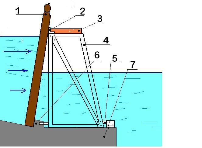 Schéma d'un barrage manuel à aiguilles. Illustration Wikipedia de JP. Neri